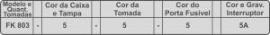 FORMULAR-CODIGO-PRODUTO-SERIE-FK-803