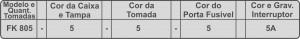 FORMULAR-CODIGO-PRODUTO-SERIE-FK-805