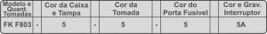 FORMULAR-CODIGO-PRODUTO-SERIE-FK-F803